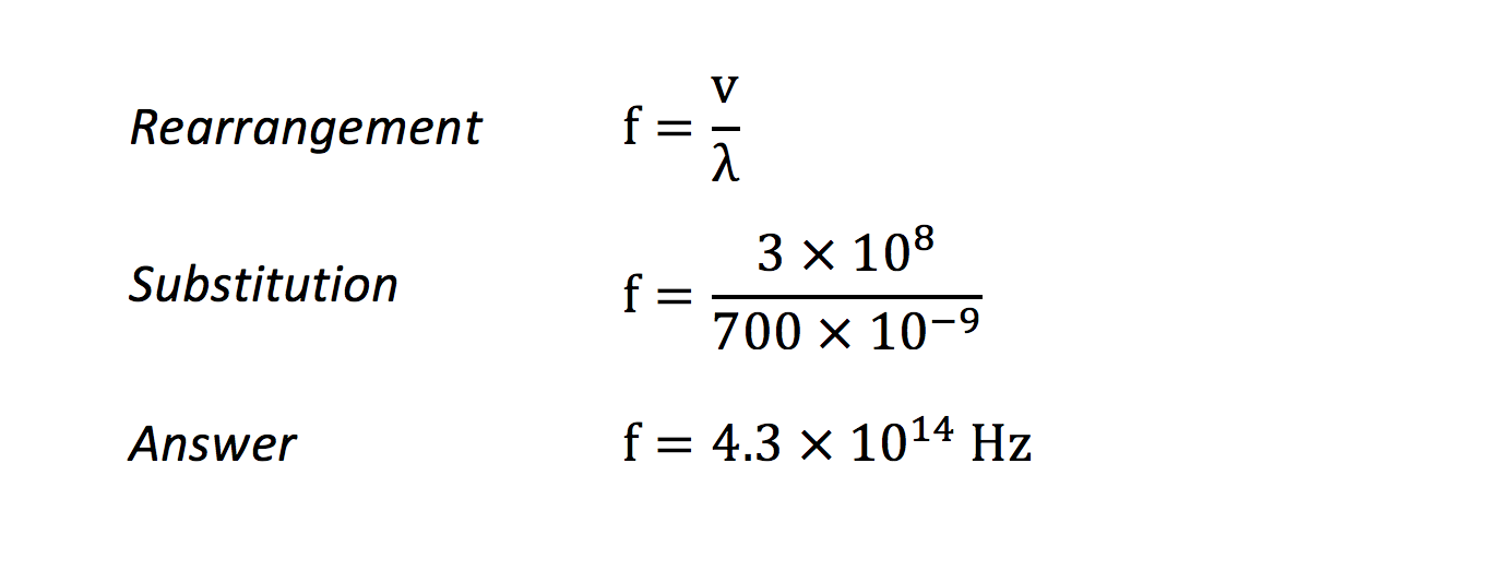 Equations In Gcse Physics My Gcse Science